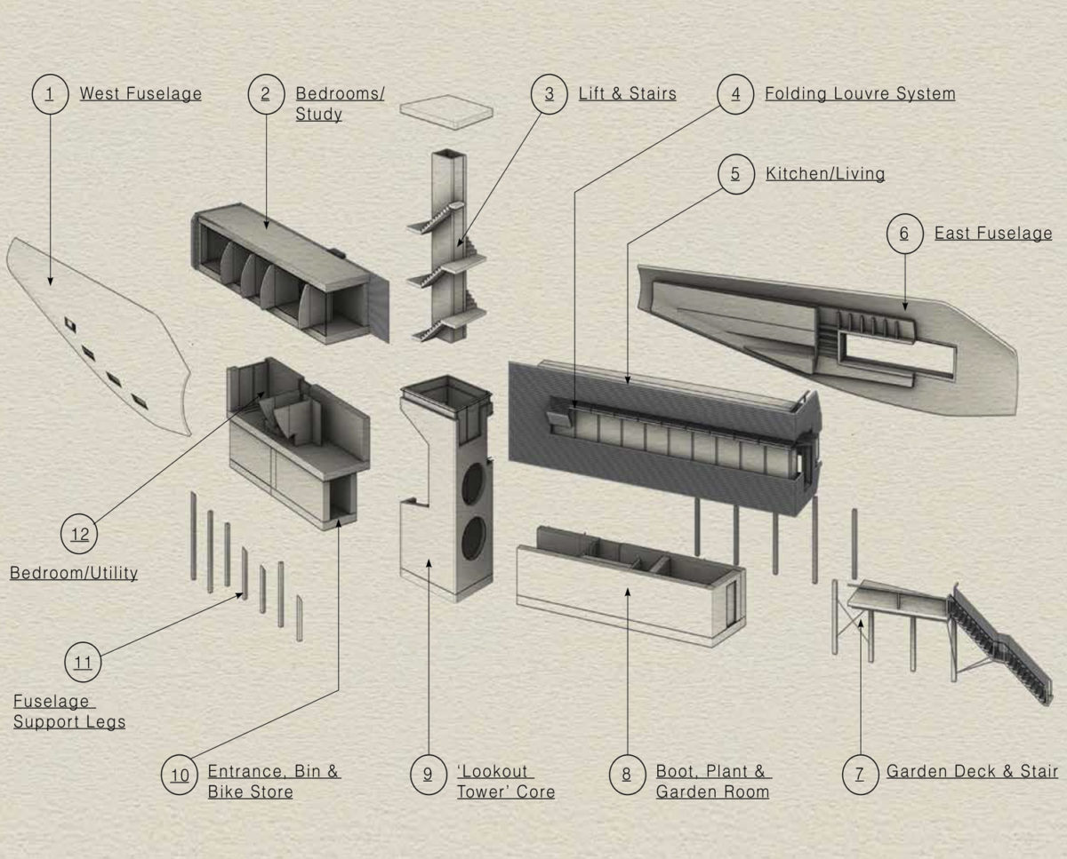 Airfix parts of Mossie (Para 79). Designed by Hawkes Architecture, this energy efficient grand design, follows passive house principles.